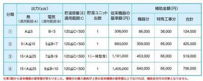 http://www.asa-h-nishida.com/assets_c/2009/09/gasengine-thumb-400x160-1.jpg